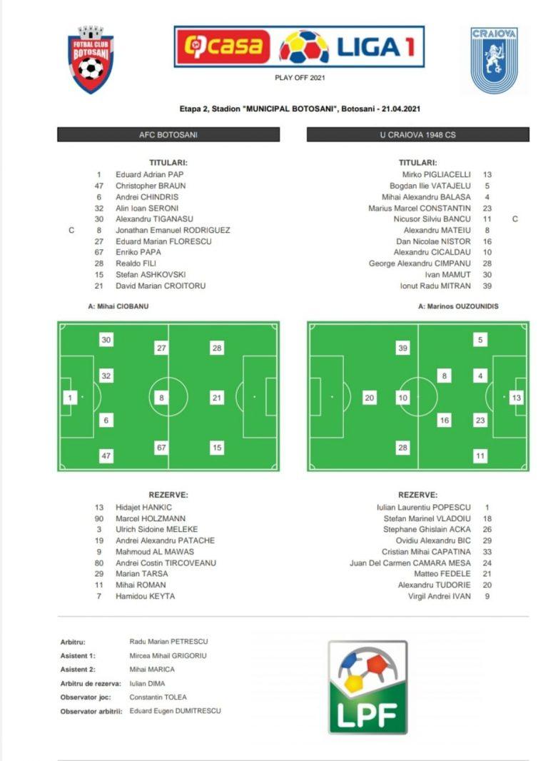 Echipele de start în FC Botoşani – Craiova